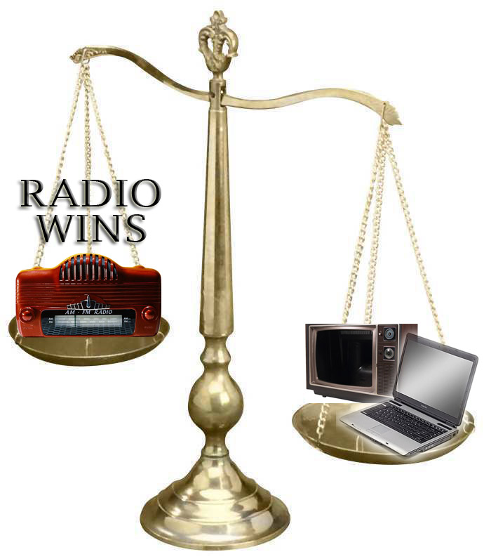 Radioscales